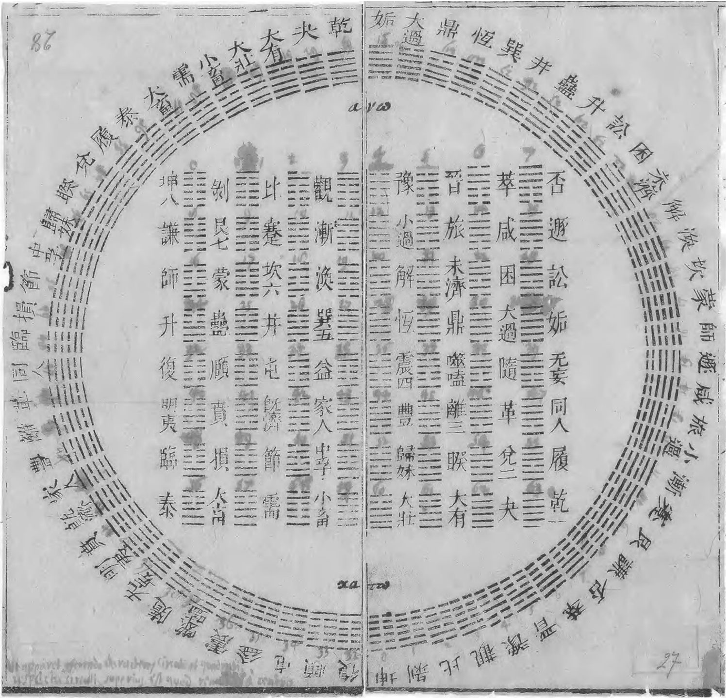 diagram_of_i_ching_hexagrams_owned_by_go