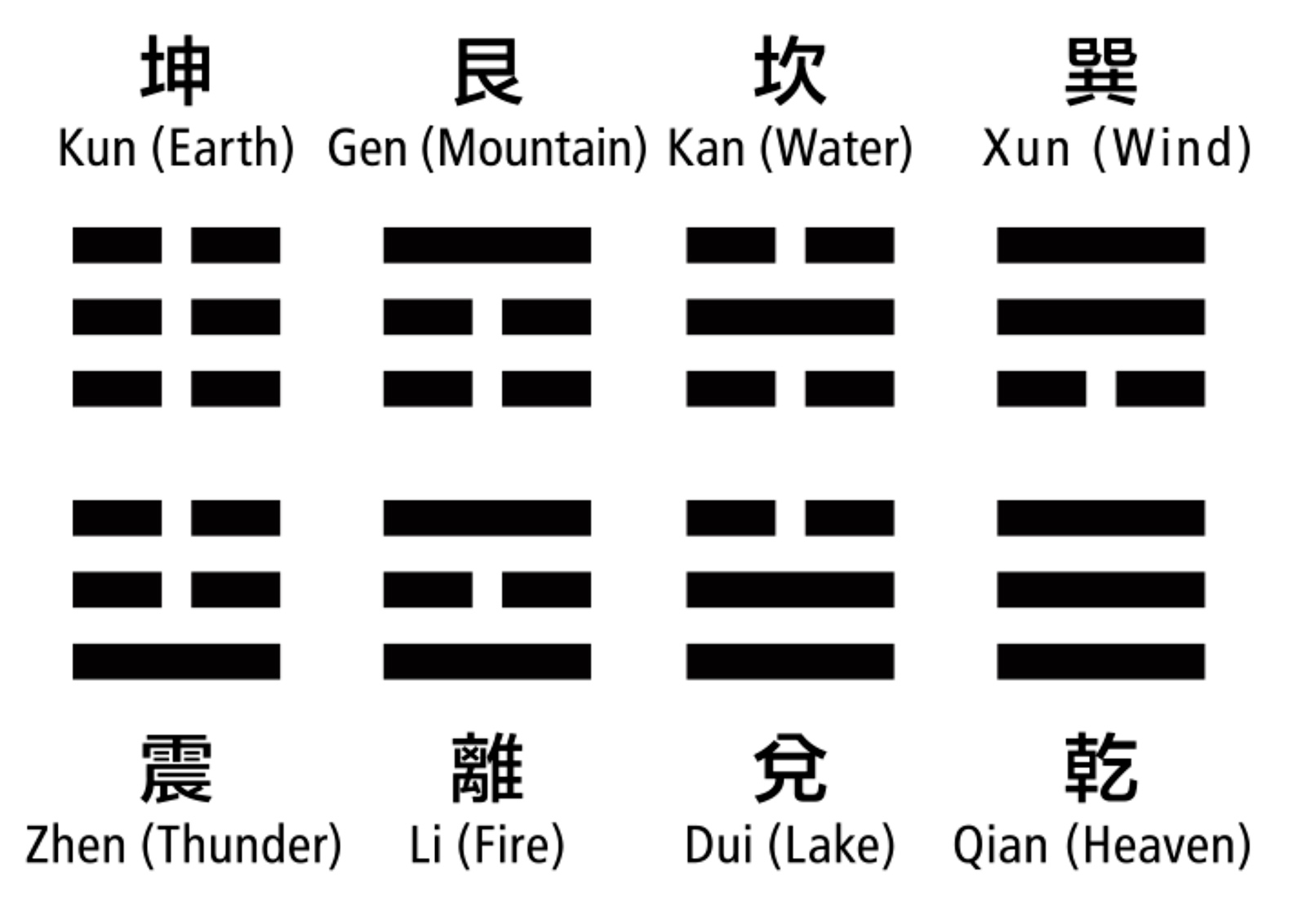 What Is The I Ching Chinafile